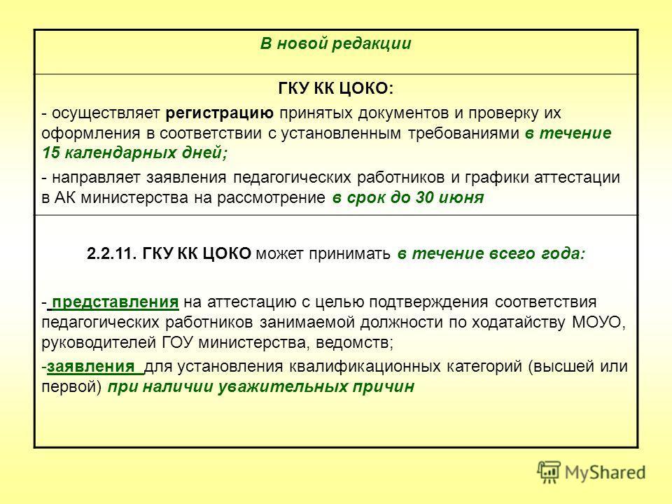 В новой редакции ГКУ КК ЦОКО: - осуществляет регистрацию принятых документов и проверку их оформления в соответствии с установленным требованиями в течение 15 календарных дней; - направляет заявления педагогических работников и графики аттестации в А