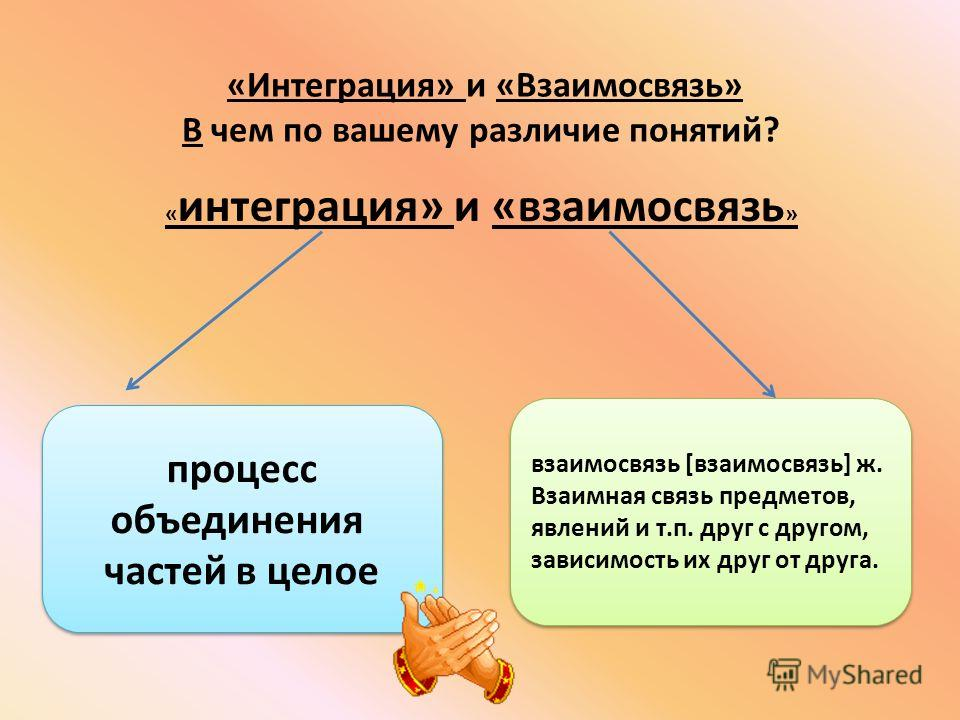 «Интеграция» и «Взаимосвязь» В чем по вашему различие понятий? процесс объединения частей в целое процесс объединения частей в целое взаимосвязь [взаимосвязь] ж. Взаимная связь предметов, явлений и т.п. друг с другом, зависимость их друг от друга. «