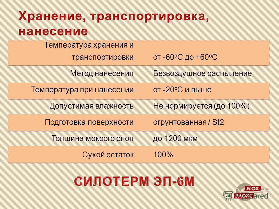 Температура хранения и транспортировки Метод нанесения Температура при нанесении Допустимая влажность Подготовка поверхности Толщина мокрого слоя Сухой остаток от -60 о С до +60 о С Безвоздушное распыление от -20 о С и выше Не нормируется (до 100%) о