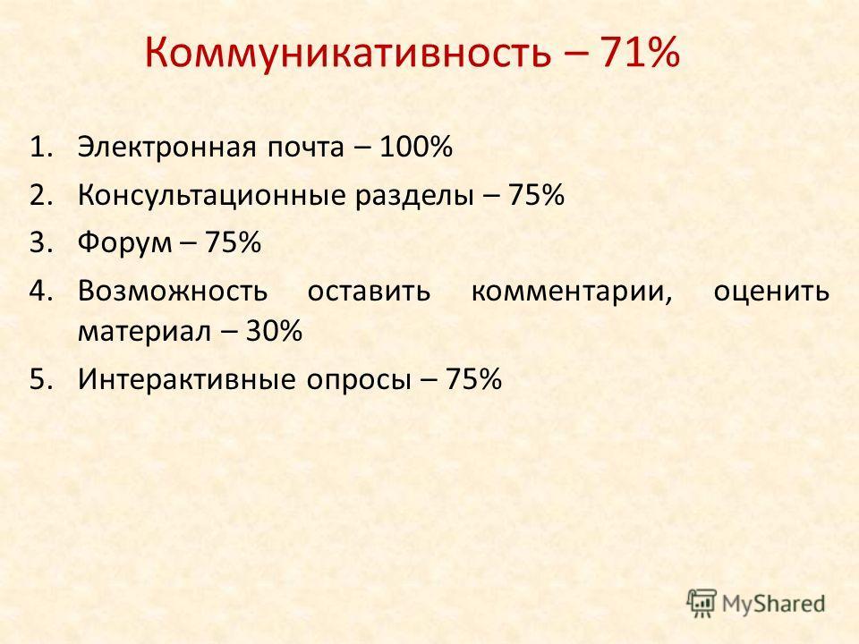 Коммуникативность – 71% 1.Электронная почта – 100% 2.Консультационные разделы – 75% 3.Форум – 75% 4.Возможность оставить комментарии, оценить материал – 30% 5.Интерактивные опросы – 75%