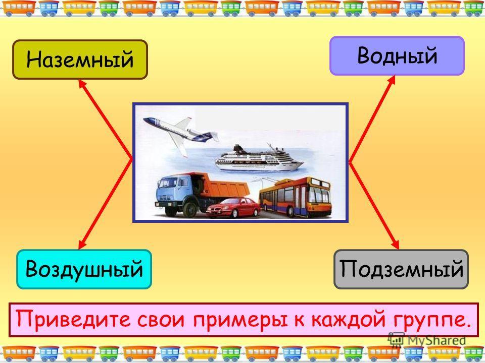 Наземный Водный ВоздушныйПодземный Приведите свои примеры к каждой группе.