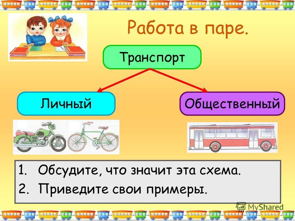 Работа в паре. 1.Обсудите, что значит эта схема. 2.Приведите свои примеры. Транспорт ЛичныйОбщественный
