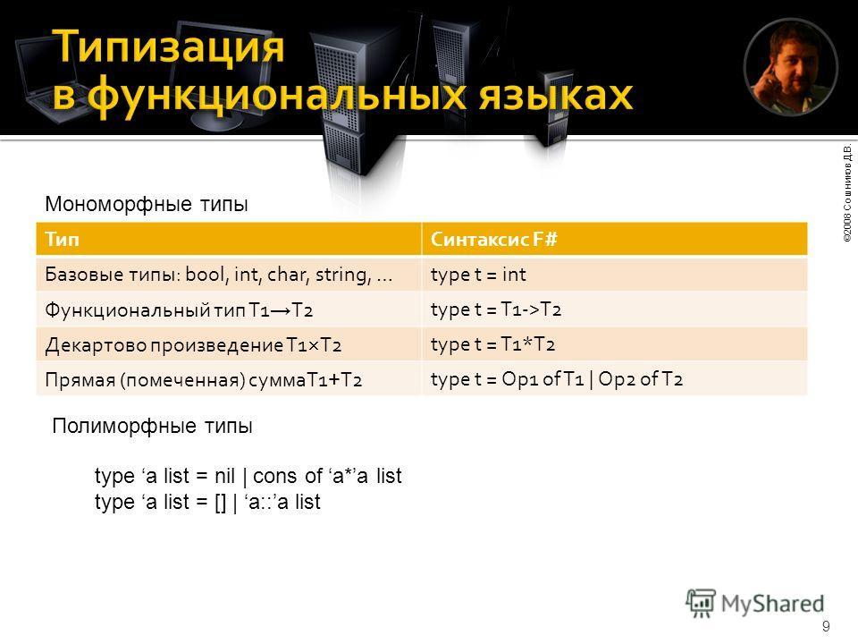 ©2008 Сошников Д.В. 9 ТипСинтаксис F# Базовые типы: bool, int, char, string, …type t = int Функциональный тип T1 T2type t = T1->T2 Декартово произведение T1 T2 type t = T1*T2 Прямая (помеченная) суммаT1 + T2type t = Op1 of T1 | Op2 of T2 Мономорфные