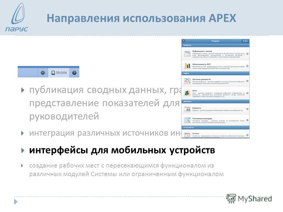 Направления использования APEX публикация сводных данных, графическое представление показателей для руководителей интеграция различных источников информации интерфейсы для мобильных устройств создание рабочих мест с пересекающимся функционалом из раз