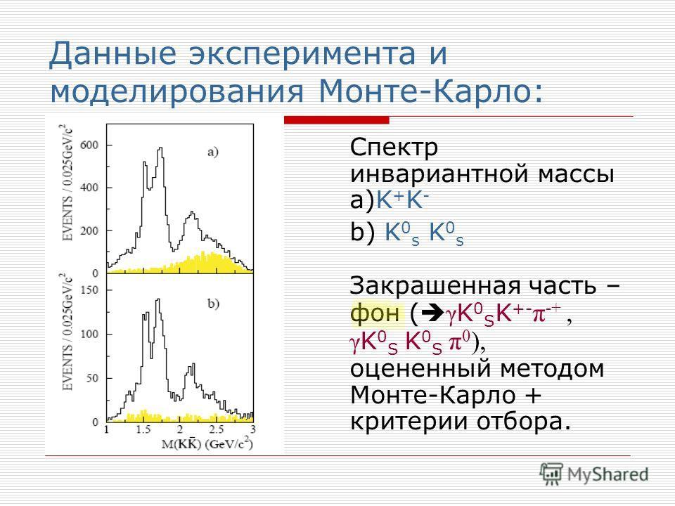 Данные эксперимента и моделирования Монте-Карло: Спектр инвариантной массы а)K + K - b) K 0 s K 0 s Закрашенная часть – фон ( γ K 0 S K +- π -+, γ K 0 S K 0 S π 0 ), оцененный методом Монте-Карло + критерии отбора.