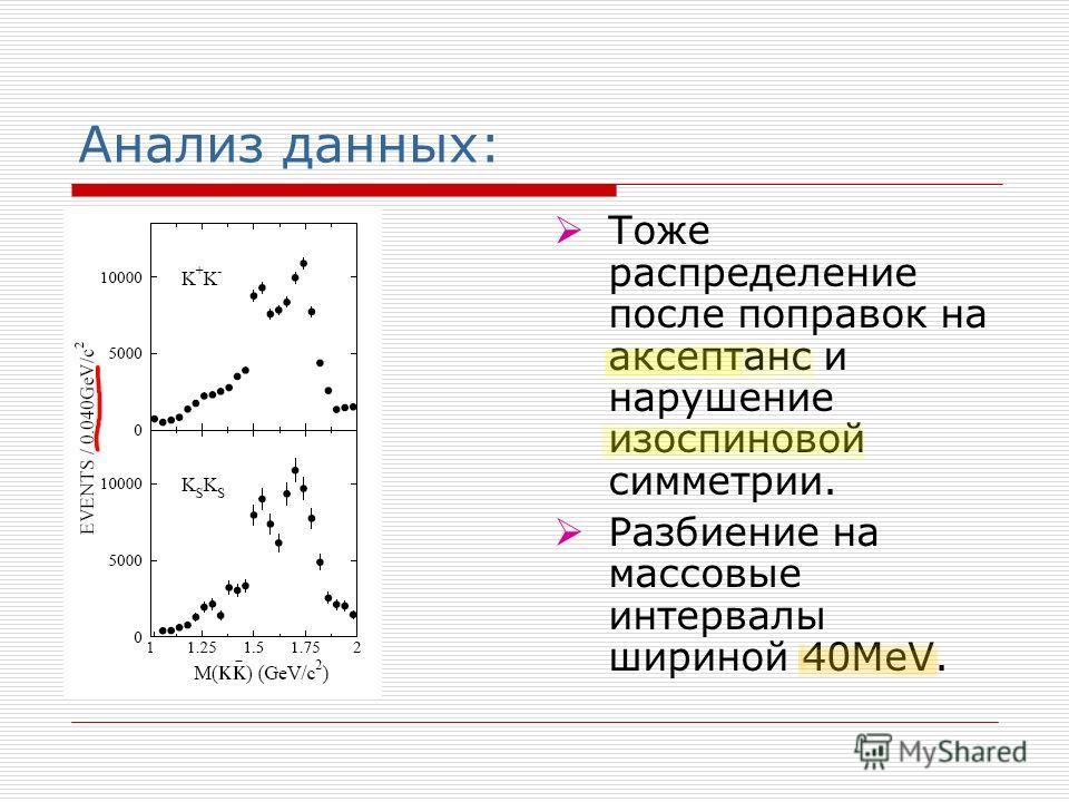 Анализ данных: Тоже распределение после поправок на аксептанс и нарушение изоспиновой симметрии. Разбиение на массовые интервалы шириной 40MeV.