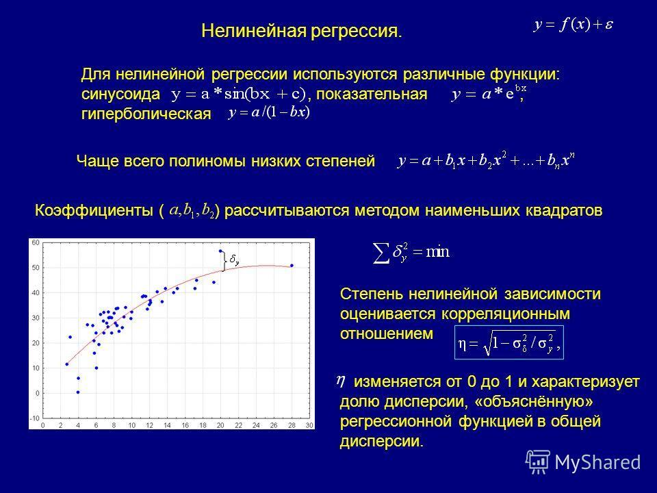 Нелинейная регрессия. Коэффициенты ( ) рассчитываются методом наименьших квадратов Чаще всего полиномы низких степеней Степень нелинейной зависимости оценивается корреляционным отношением изменяется от 0 до 1 и характеризует долю дисперсии, «объяснён