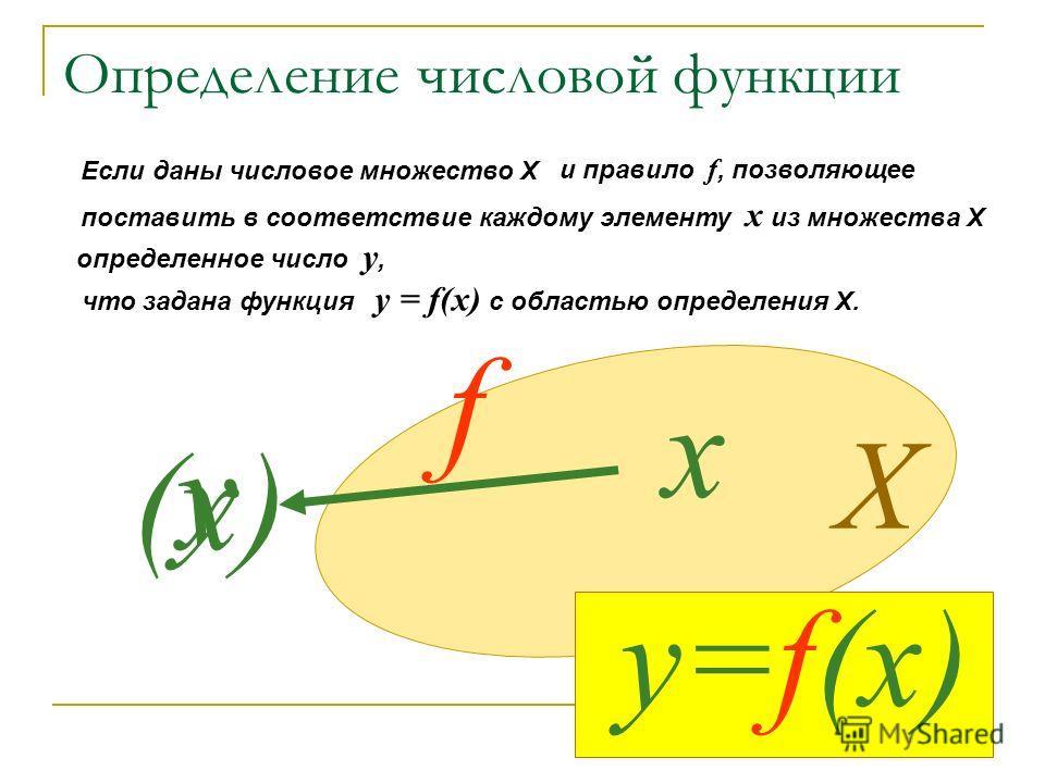 Определение числовой функции Если даны числовое множество Х и правило f, позволяющее поставить в соответствие каждому элементу х из множества Х что задана функция у = f(х) с областью определения Х. х у y=f(х)y=f(х) f (х)(х) Х определенное число у, то