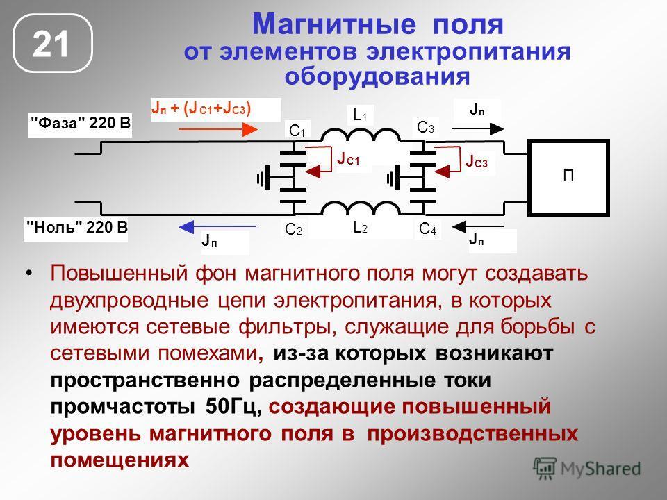 Магнитные поля от элементов электропитания оборудования 21 Повышенный фон магнитного поля могут создавать двухпроводные цепи электропитания, в которых имеются сетевые фильтры, служащие для борьбы с сетевыми помехами, из-за которых возникают пространс
