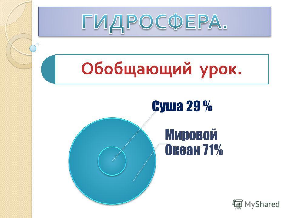 Обобщающий урок. Суша 29 % Мировой Океан 71%