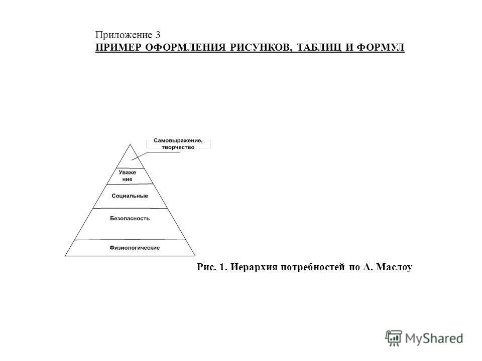 Приложение 3 ПРИМЕР ОФОРМЛЕНИЯ РИСУНКОВ, ТАБЛИЦ И ФОРМУЛ Рис. 1. Иерархия потребностей по А. Маслоу
