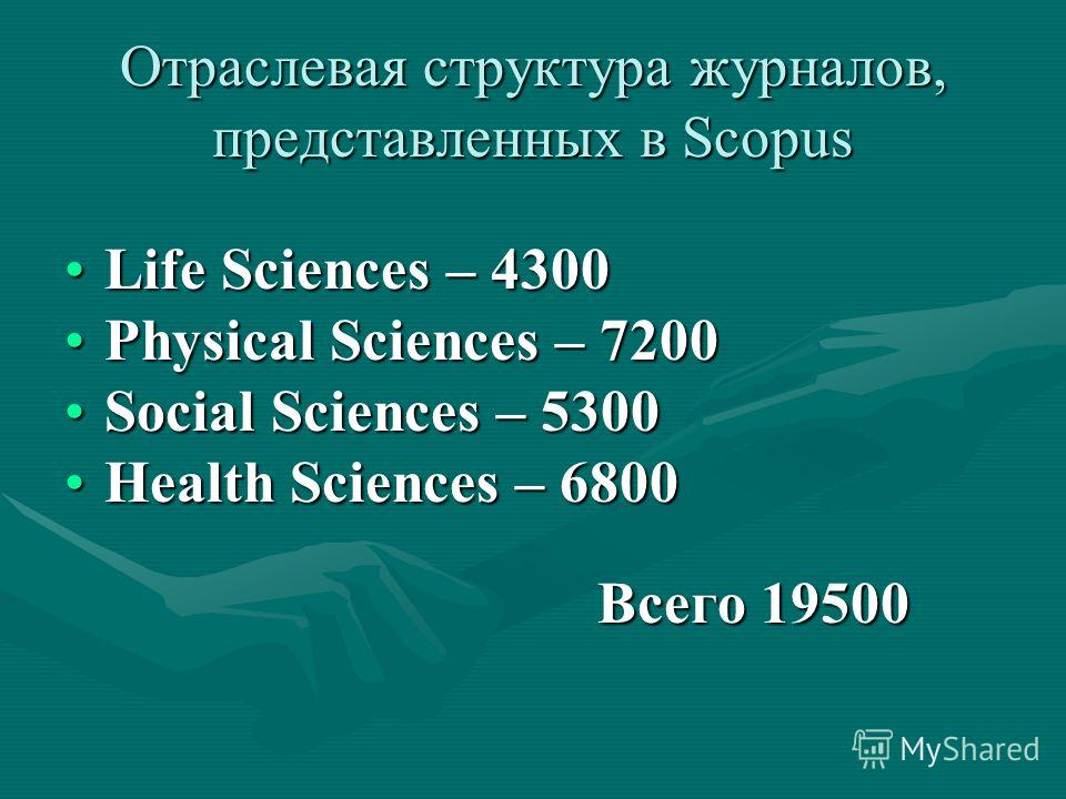 Отраслевая структура журналов, представленных в Scopus Life Sciences – 4300Life Sciences – 4300 Physical Sciences – 7200Physical Sciences – 7200 Social Sciences – 5300Social Sciences – 5300 Health Sciences – 6800Health Sciences – 6800 Всего 19500