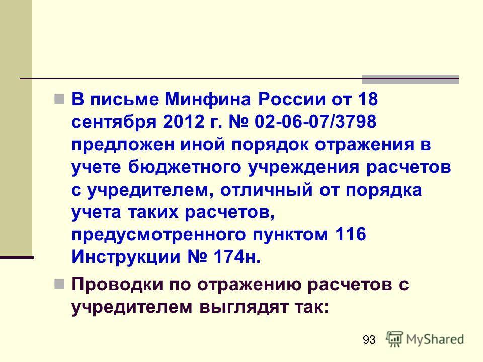 93 В письме Минфина России от 18 сентября 2012 г. 02-06-07/3798 предложен иной порядок отражения в учете бюджетного учреждения расчетов с учредителем, отличный от порядка учета таких расчетов, предусмотренного пунктом 116 Инструкции 174н. Проводки по