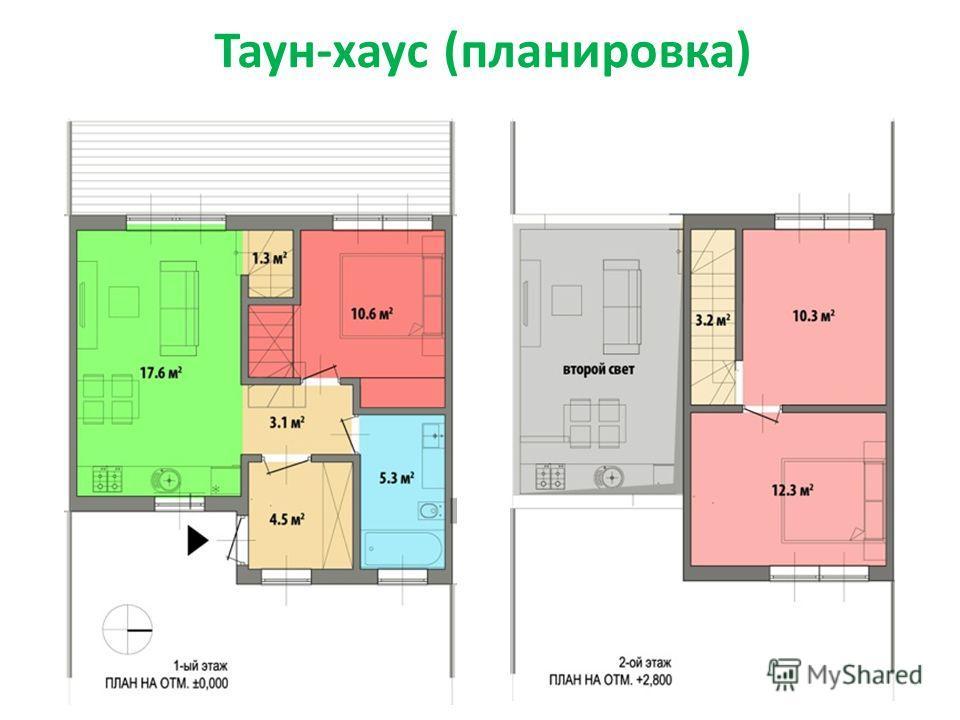 Таун-хаус (планировка)