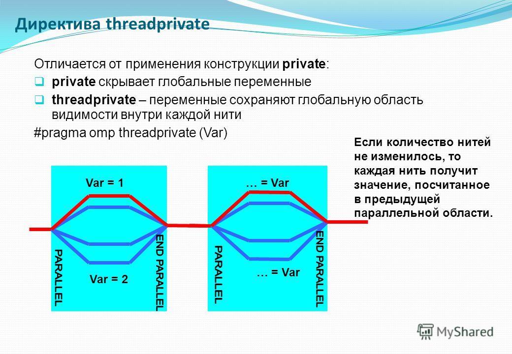 Отличается от применения конструкции private: private скрывает глобальные переменные threadprivate – переменные сохраняют глобальную область видимости внутри каждой нити #pragma omp threadprivate (Var) Var = 1 Var = 2 … = Var Если количество нитей не