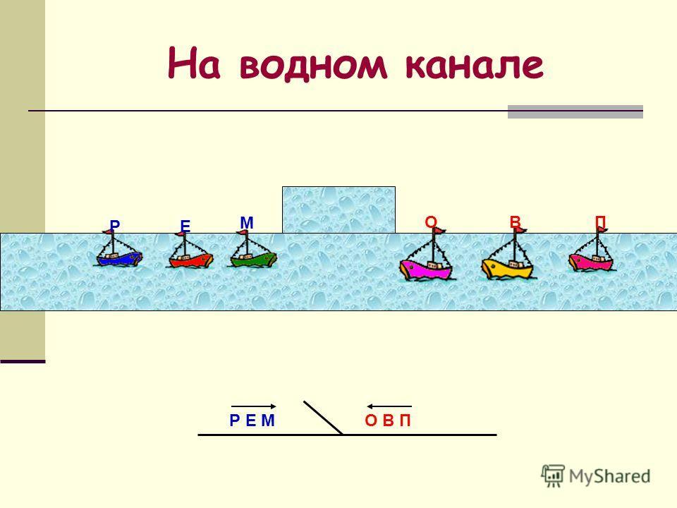 Р Е МО В П ОВП М ЕР