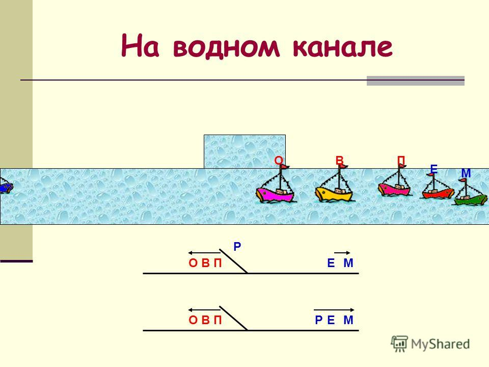 На водном канале ОВП М Е Р Р ЕМО В П РЕМ