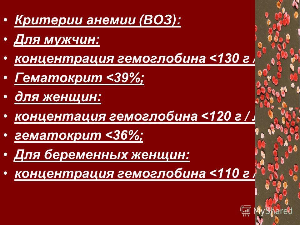 Критерии анемии (ВОЗ): Для мужчин: концентрация гемоглобина