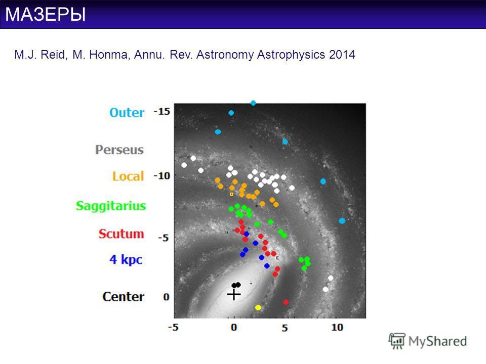МАЗЕРЫ M.J. Reid, M. Honma, Annu. Rev. Astronomy Astrophysics 2014