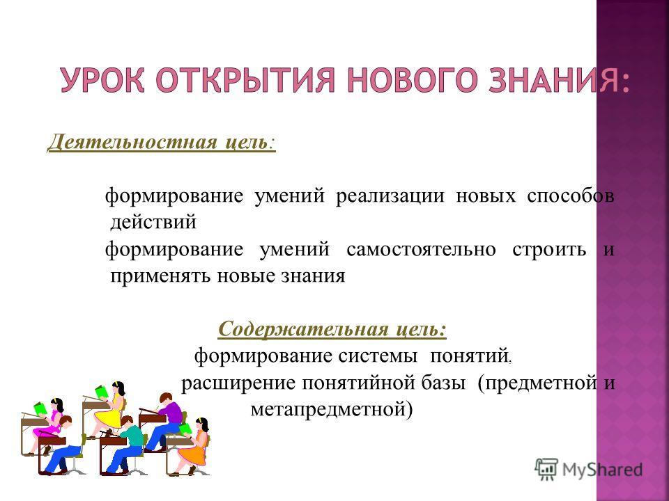 Деятельностная цель: формирование умений реализации новых способов действий формирование умений самостоятельно строить и применять новые знания Содержательная цель: формирование системы понятий, расширение понятийной базы (предметной и метапредметной