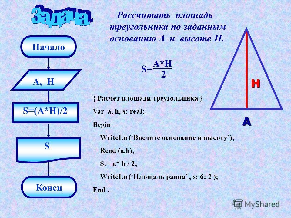 Рассчитать площадь треугольника по заданным основанию А и высоте H. A H A*H 2 S= А, H S=(А*Н)/2 S Конец Начало { Расчет площади треугольника } Var a, h, s: real; Begin WriteLn (Введите основание и высоту); Read (a,h); S:= a* h / 2; WriteLn (Площадь р