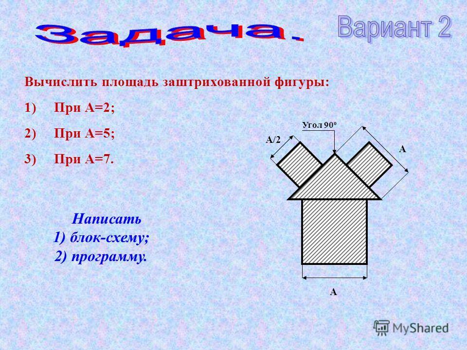 Написать 1) блок-схему; 2) программу. Вычислить площадь заштрихованной фигуры: 1) При А=2; 2) При А=5; 3) При А=7. А А А/2 Угол 90 о