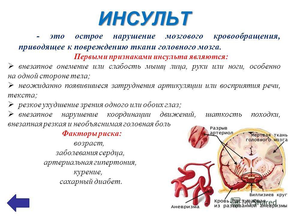 ИНСУЛЬТ - это острое нарушение мозгового кровообращения, приводящее к повреждению ткани головного мозга. Первыми признаками инсульта являются: внезапное онемение или слабость мышц лица, руки или ноги, особенно на одной стороне тела; неожиданно появив