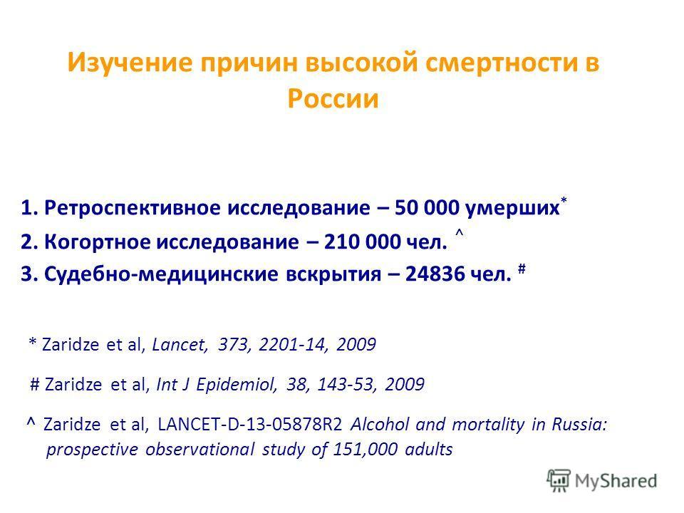 Изучение причин высокой смертности в России 1. Ретроспективное исследование – 50 000 умерших * 2. Когортное исследование – 210 000 чел. ^ 3. Судебно-медицинские вскрытия – 24836 чел. # * Zaridze et al, Lancet, 373, 2201-14, 2009 # Zaridze et al, Int
