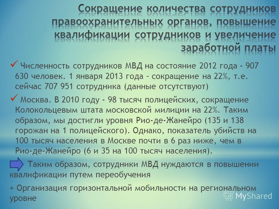 Численность сотрудников МВД на состояние 2012 года - 907 630 человек. 1 января 2013 года – сокращение на 22%, т.е. сейчас 707 951 сотрудника (данные отсутствуют) Москва. В 2010 году - 98 тысяч полицейских, сокращение Колокольцевым штата московской ми