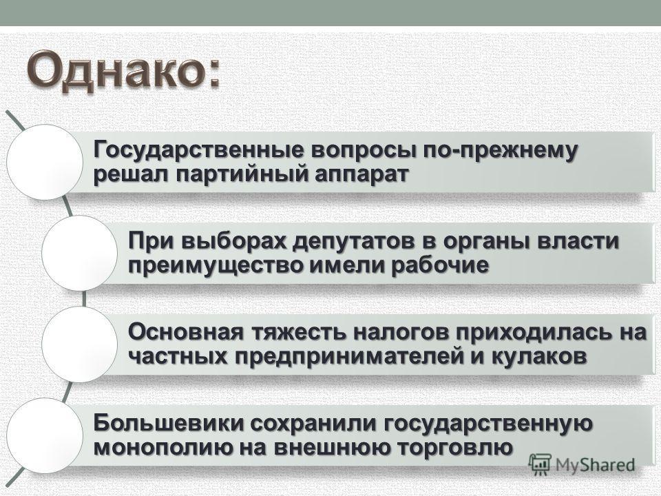 Государственные вопросы по-прежнему решал партийный аппарат При выборах депутатов в органы власти преимущество имели рабочие Основная тяжесть налогов приходилась на частных предпринимателей и кулаков Большевики сохранили государственную монополию на