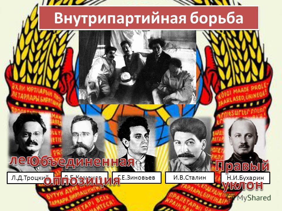 Внутрипартийная борьба Л.Д.Троцкий Л.Б.КаменевГ.Е.Зиновьев И.В.Сталин Н.И.Бухарин