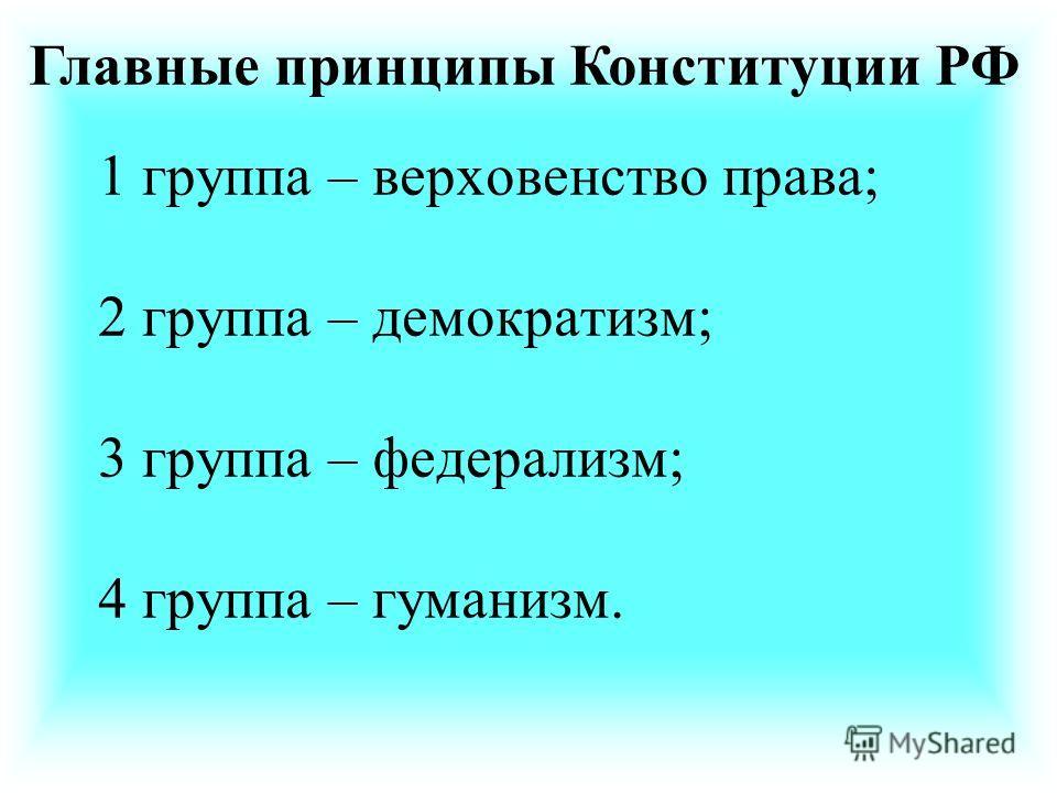 1 группа – верховенство права; 2 группа – демократизм; 3 группа – федерализм; 4 группа – гуманизм. Главные принципы Конституции РФ