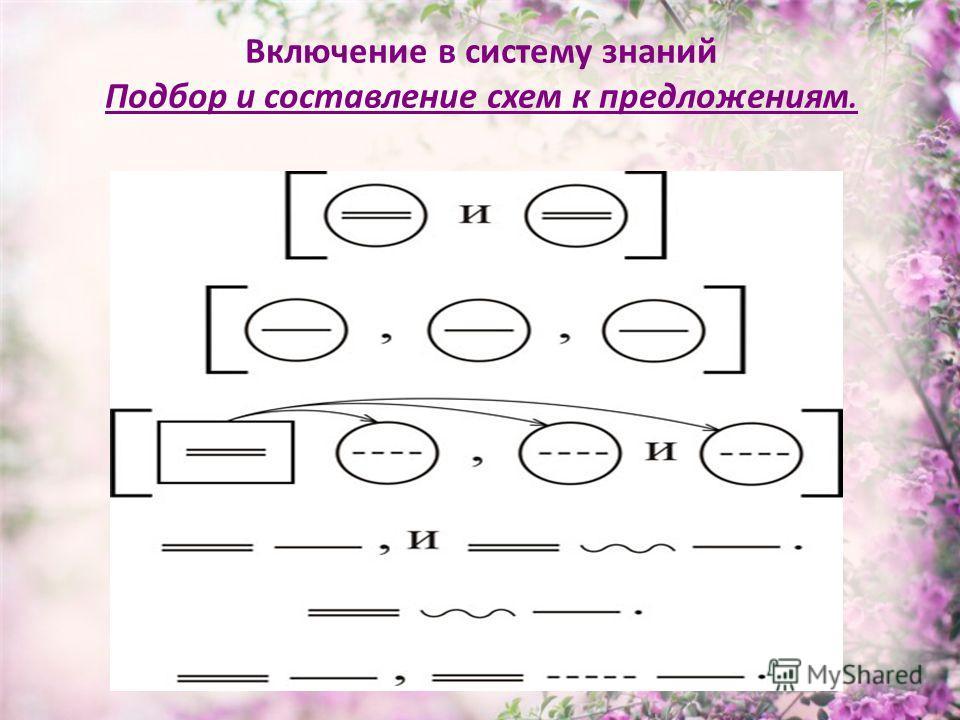 Включение в систему знаний Подбор и составление схем к предложениям.