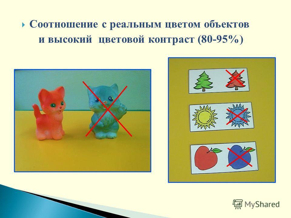 Соотношение с реальным цветом объектов и высокий цветовой контраст (80-95%)