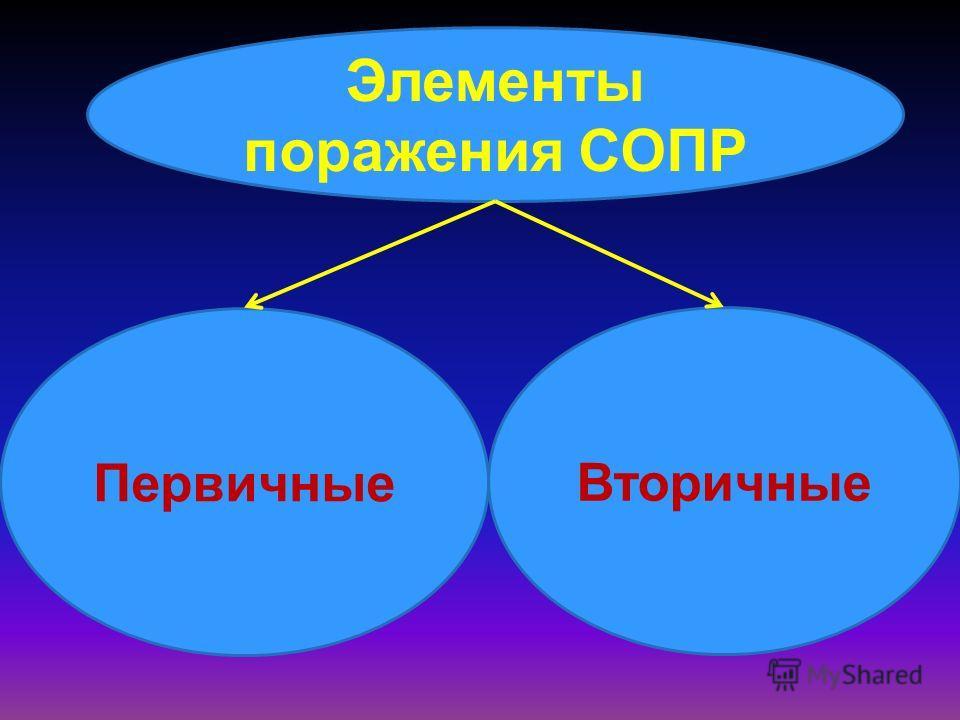 Элементы поражения СОПР Первичные Вторичные