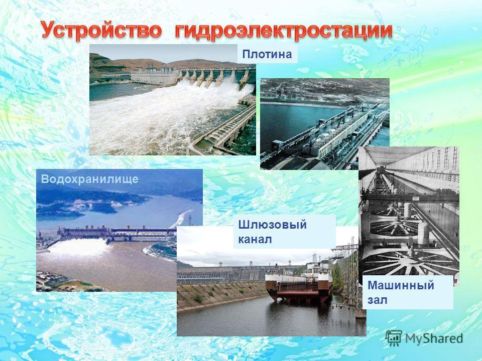 Плотина Водохранилище Шлюзовый канал Машинный зал