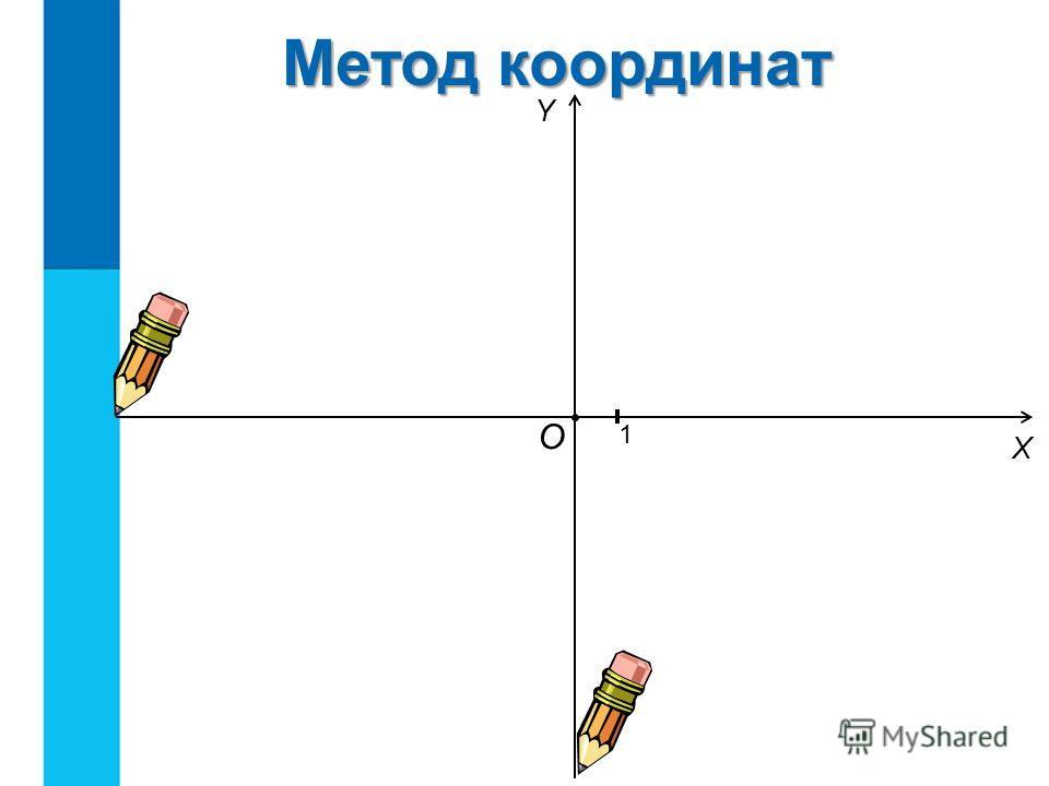 О 1 Y X Метод координат