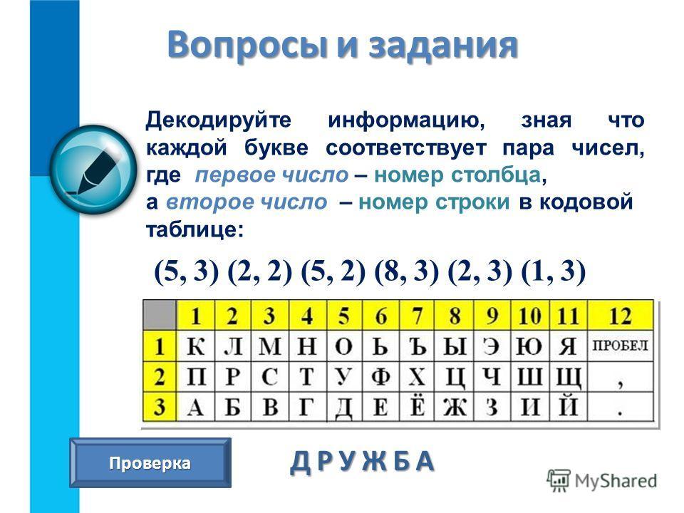 Декодируйте информацию, зная что каждой букве соответствует пара чисел, где первое число – номер столбца, а второе число – номер строки в кодовой таблице: (5, 3) (2, 2) (5, 2) (8, 3) (2, 3) (1, 3) ДРУЖБА Проверка Вопросы и задания