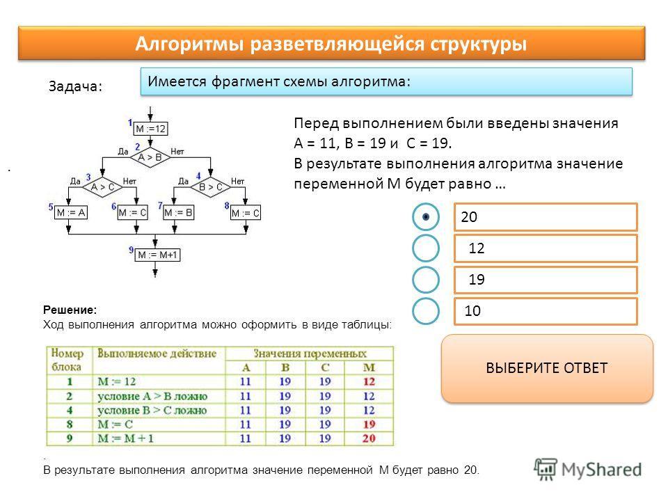 Имеется фрагмент схемы алгоритма: Задача: ВЫБЕРИТЕ ОТВЕТ Алгоритмы разветвляющейся структуры. Перед выполнением были введены значения A = 11, B = 19 и С = 19. В результате выполнения алгоритма значение переменной М будет равно … Решение: Ход выполнен