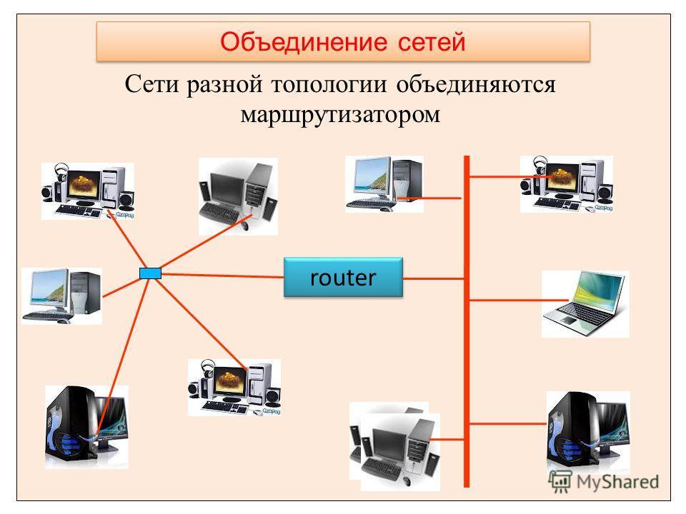Сети разной топологии объединяются маршрутизатором Объединение сетей router