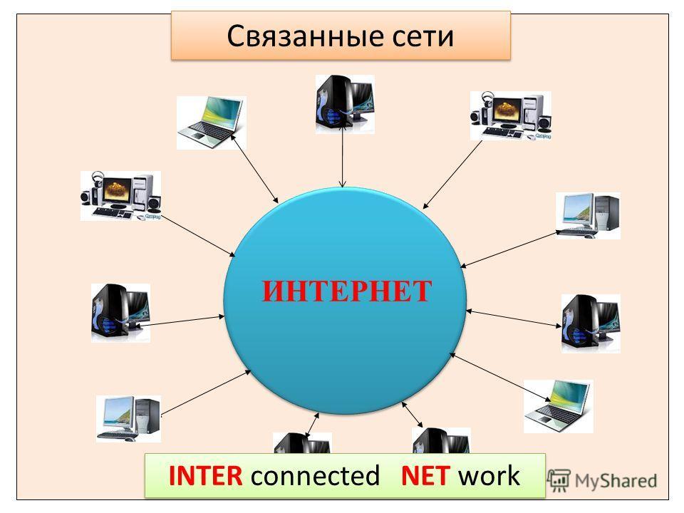 Связанные сети ИНТЕРНЕТ INTER connected NET work