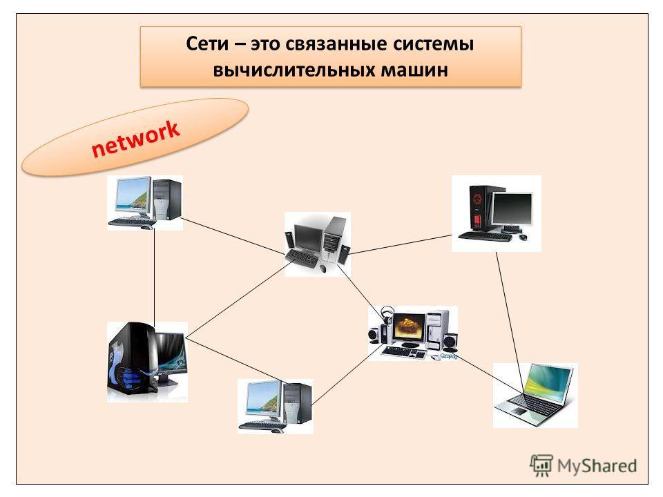 Сети – это связанные системы вычислительных машин network