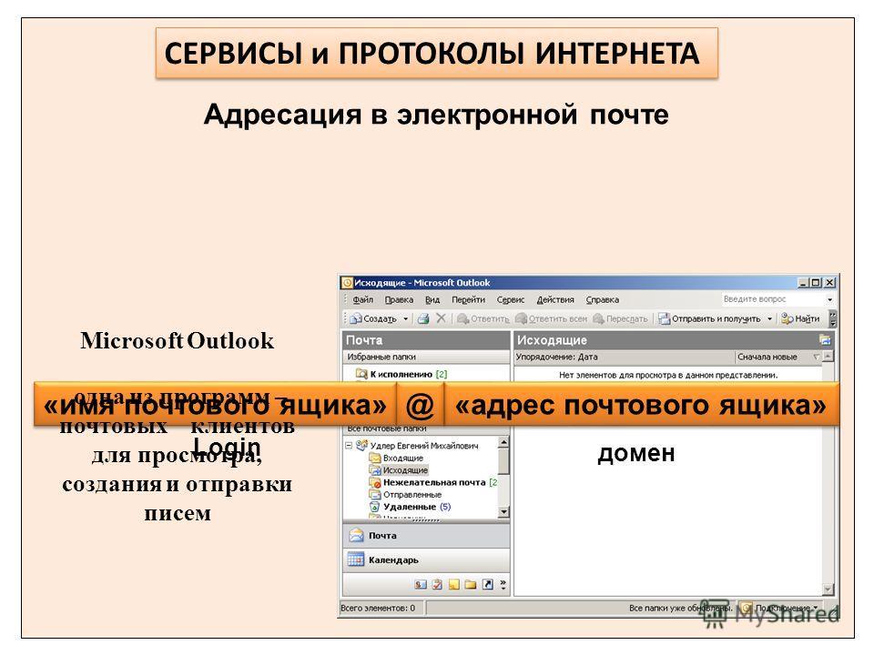 «имя почтового ящика» Microsoft Outlook одна из программ – почтовых клиентов для просмотра, создания и отправки писем Login Адресация в электронной почте домен СЕРВИСЫ и ПРОТОКОЛЫ ИНТЕРНЕТА «адрес почтового ящика» @ @