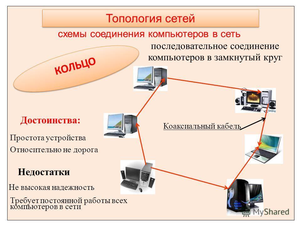 Подключение сетей по постоянной схеме