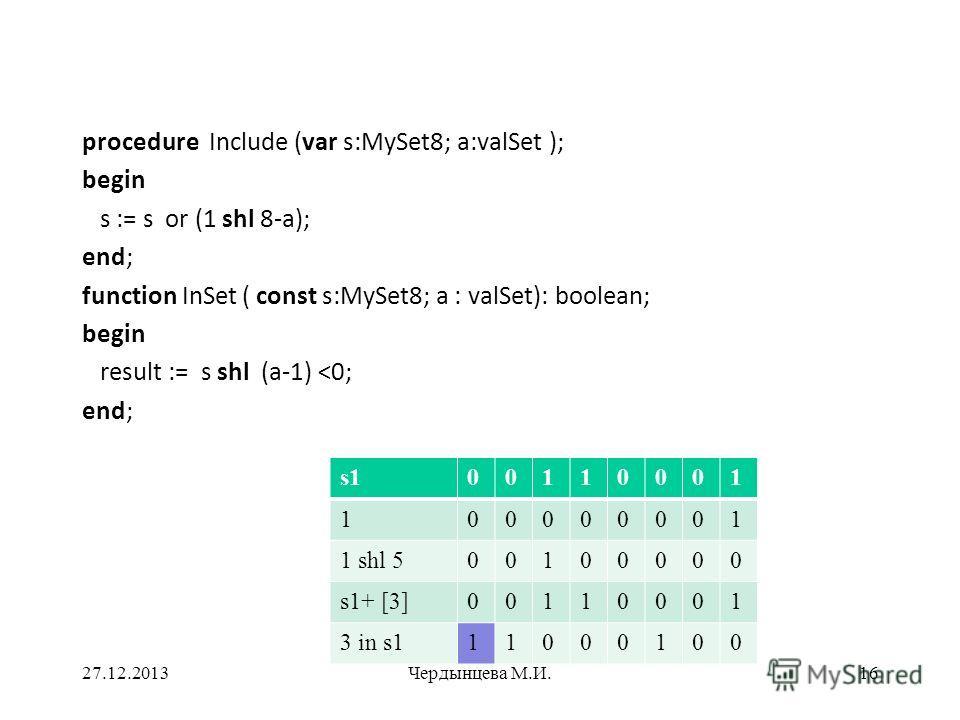 27.12.2013Чердынцева М.И.16 procedure Include (var s:MySet8; a:valSet ); begin s := s or (1 shl 8-a); end; function InSet ( const s:MySet8; a : valSet): boolean; begin result := s shl (a-1)
