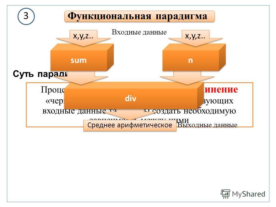 3 Функциональная парадигма Процесс разработки программ – это соединение «черных ящиков» - функций, преобразующих входные данные так, чтобы создать необходимую зависимость между ними Суть парадигмы: div sum n n x,y,z.. Среднее арифметическое Входные д