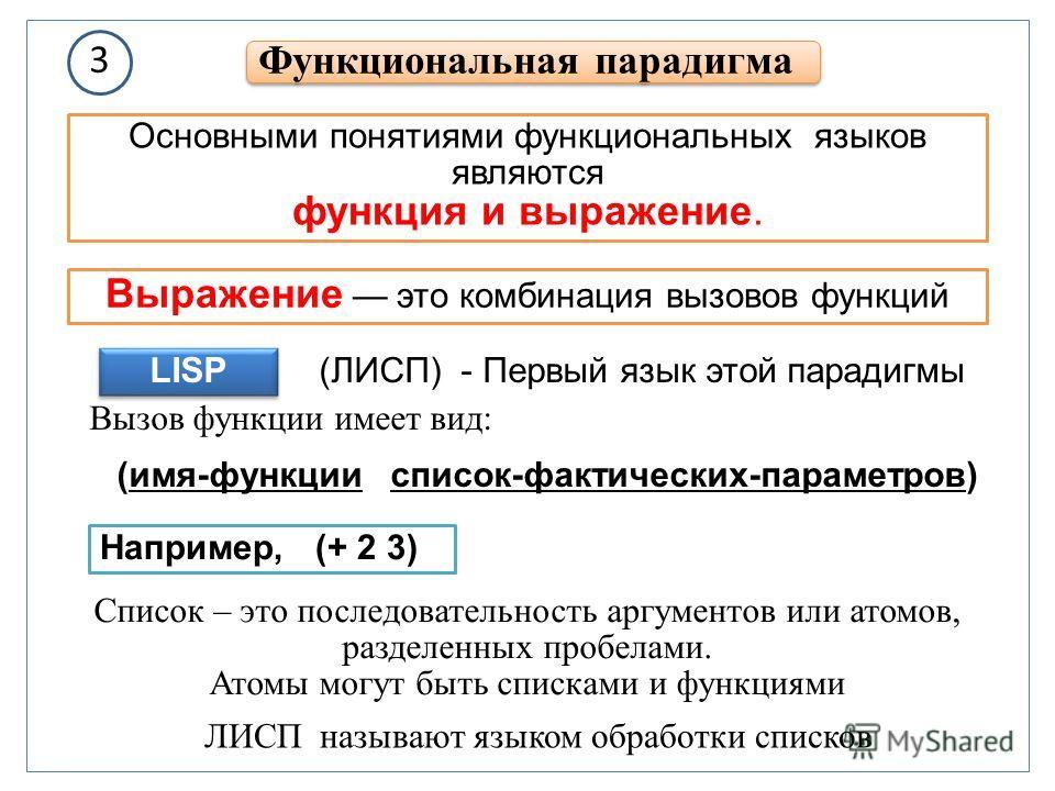 3 Функциональная парадигма Основными понятиями функциональных языков являются функция и выражение. (ЛИСП) - Первый язык этой парадигмы LISP (имя-функции список-фактических-параметров) Вызов функции имеет вид: Например, (+ 2 3) Список – это последоват