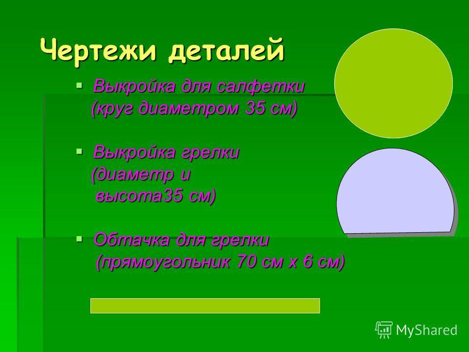 Чертежи деталей Выкройка для салфетки Выкройка для салфетки (круг диаметром 35 см) (круг диаметром 35 см) Выкройка грелки Выкройка грелки (диаметр и (диаметр и высота35 см) высота35 см) Обтачка для грелки Обтачка для грелки (прямоугольник 70 см х 6 с