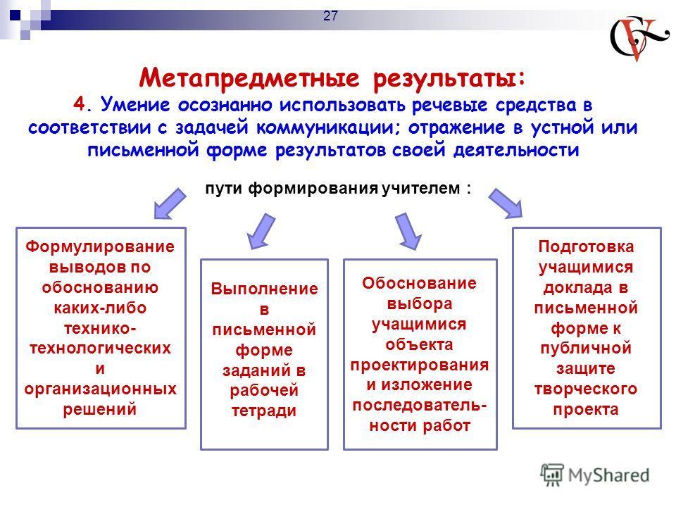 Метапредметные результаты: 4. Умение осознанно использовать речевые средства в соответствии с задачей коммуникации; отражение в устной или письменной форме результатов своей деятельности пути формирования учителем : Выполнение в письменной форме зада