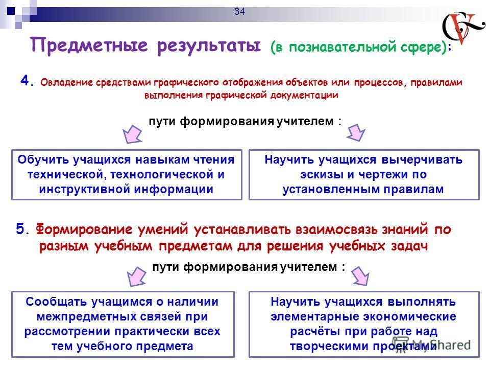 Предметные результаты (в познавательной сфере): 4. Овладение средствами графического отображения объектов или процессов, правилами выполнения графической документации пути формирования учителем : Обучить учащихся навыкам чтения технической, технологи